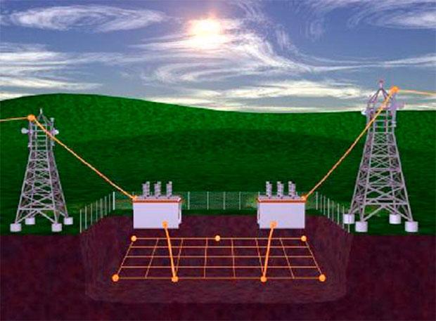 заземление трансформаторных подстанций