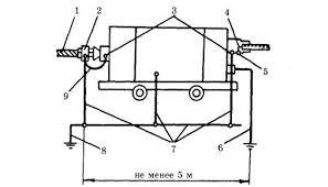 элементы заземления схема