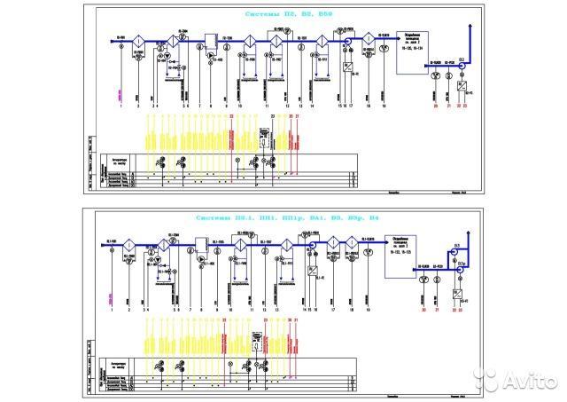 процесс создания схема
