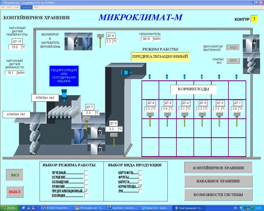 схема управлением микроклиматом